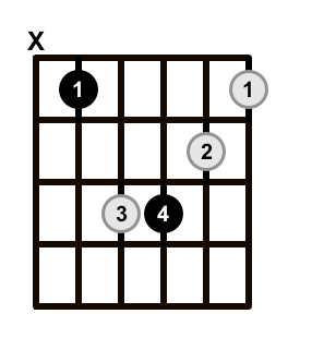 Root-5-Bar-Chord-Minor