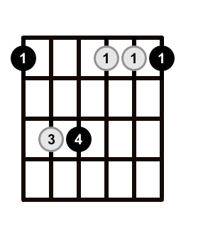 Root-6-Bar-Chord-Minor