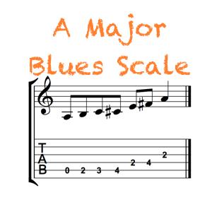 A Major Blues Feature