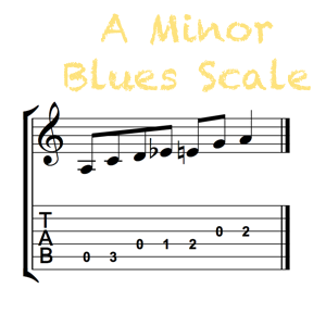 A Minor Blues Feature