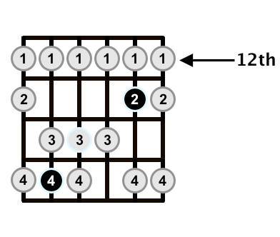 C-Major-Scale-C-of-CAGED