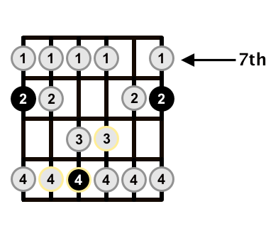C-Major-Scale-E-of-CAGED