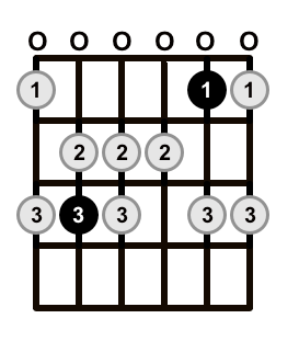 C-Major-Scale-Open