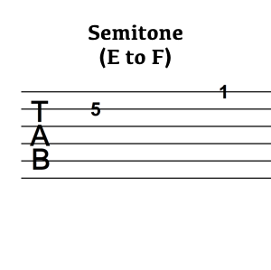 E to F 2 strings 300