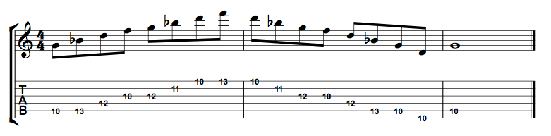 G Minor Pentatonic Full Position
