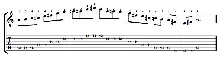 Major-Blues-Scale-Notes-Key-A-Pos-11-Shape-4