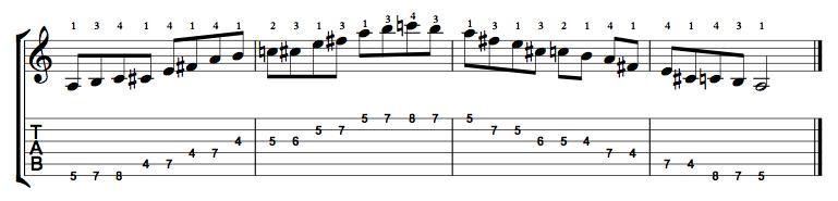Major-Blues-Scale-Notes-Key-A-Pos-4-Shape-1