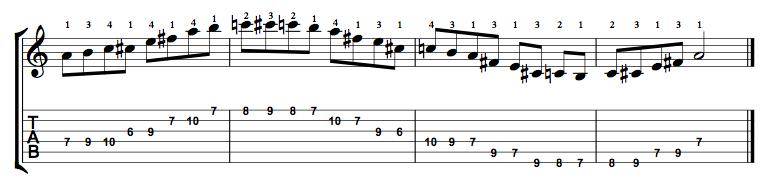 Major-Blues-Scale-Notes-Key-A-Pos-6-Shape-2