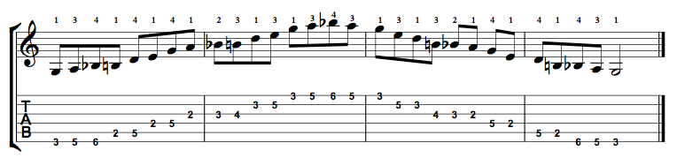 Major-Blues-Scale-Notes-Key-G-Pos-2-Shape-1