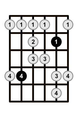 Major-Blues-Scale-Shape-3