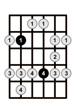 Major-Blues-Scale-Shape-4