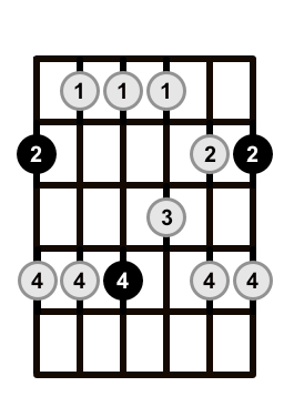 Major-Pentatonic-Scale-Shape-1
