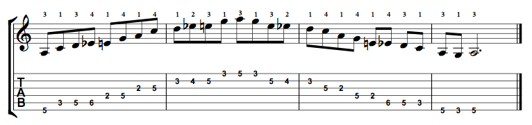 Minor-Blues-Scale-Notes-Key-A-Pos-2-Shape-5