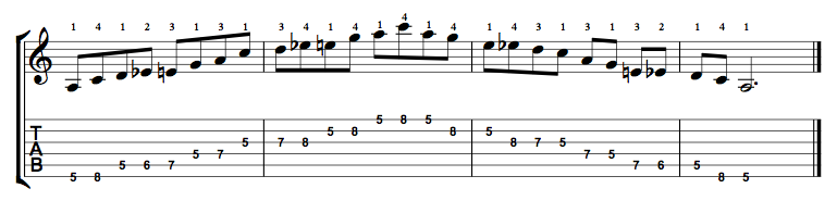 Minor-Blues-Scale-Notes-Key-A-Pos-5-Shape-1