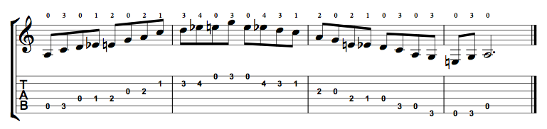 Minor-Blues-Scale-Notes-Key-A-Pos-Open-Shape-0