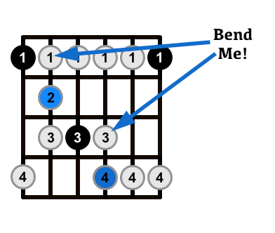 Minor-Blues-Scale-With-Bends