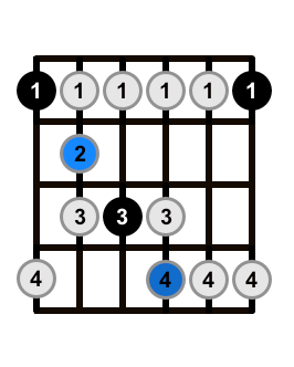 Minor-Blues-Scale-With-Blue-Note