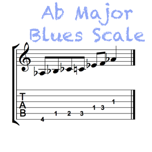 Ab Major Blues Feature