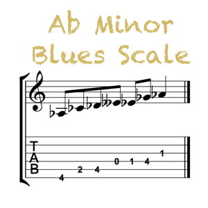 Ab Minor Blues Feature