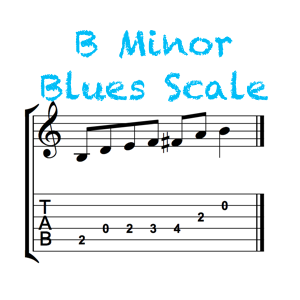 B Minor Blues Feature