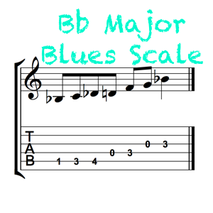 Bb Major Blues Feature