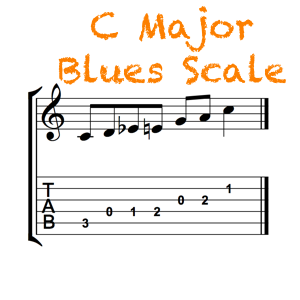 c major blues scale positions along the fretboard online guitar