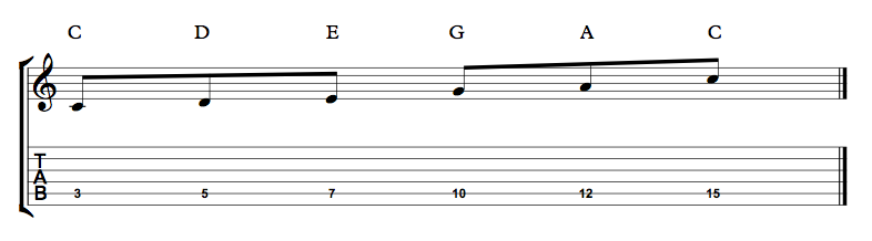 C major pent scale 5th string