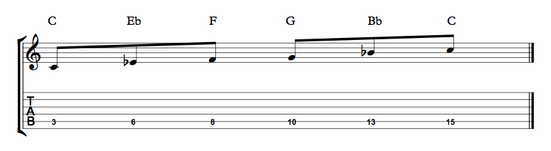 C Minor Pent 5 String