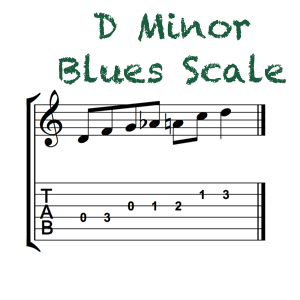D Minor Blues Feature