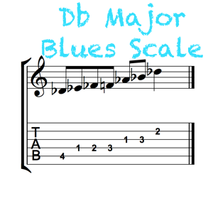 Db Major Blues Feature