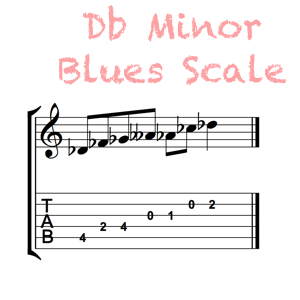 Db Minor Blues Feature