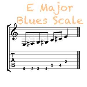 E Major Blues Feature