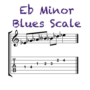 Eb Minor Blues Feature