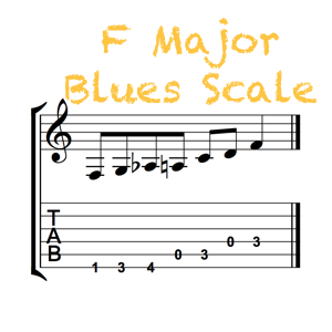 F Major Blues Feature