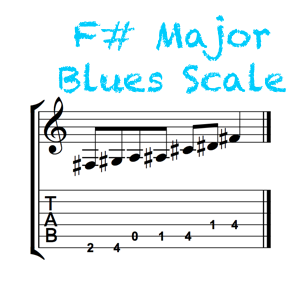 F# Major Blues Feature