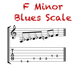 F Minor Blues Feature
