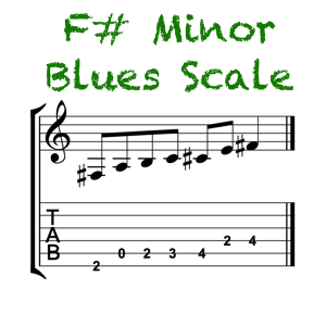 F# Minor Blues Feature