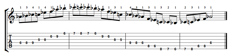Major-Blues-Scale-Notes-Key-Ab-Pos-5-Shape-2