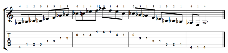 Major-Blues-Scale-Notes-Key-Ab-Pos-Open-Shape-0