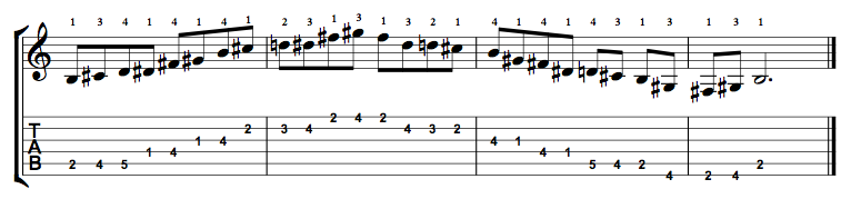 Major-Blues-Scale-Notes-Key-B-Pos-1-Shape-4