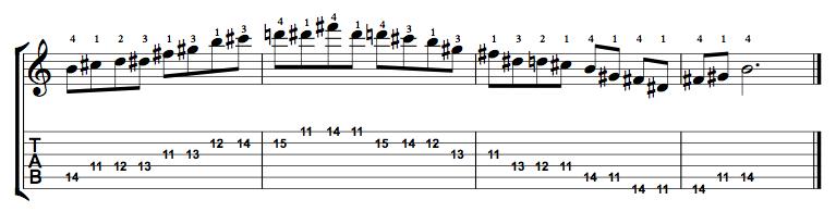 Major-Blues-Scale-Notes-Key-B-Pos-11-Shape-3