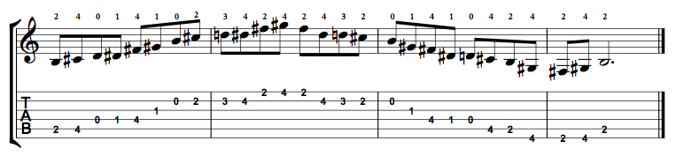 Major-Blues-Scale-Notes-Key-B-Pos-Open-Shape-0