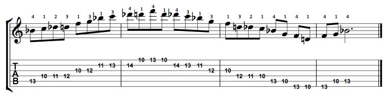 Major-Blues-Scale-Notes-Key-Bb-Pos-10-Shape-3