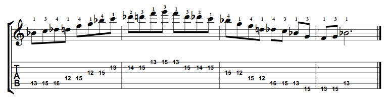 Major-Blues-Scale-Notes-Key-Bb-Pos-12-Shape-4