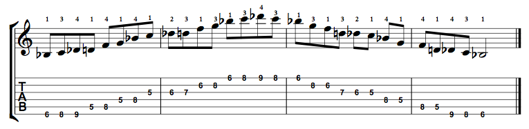 Major-Blues-Scale-Notes-Key-Bb-Pos-5-Shape-1