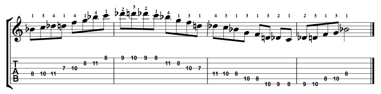 Major-Blues-Scale-Notes-Key-Bb-Pos-7-Shape-2