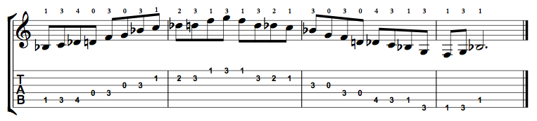 Major-Blues-Scale-Notes-Key-Bb-Pos-Open-Shape-0