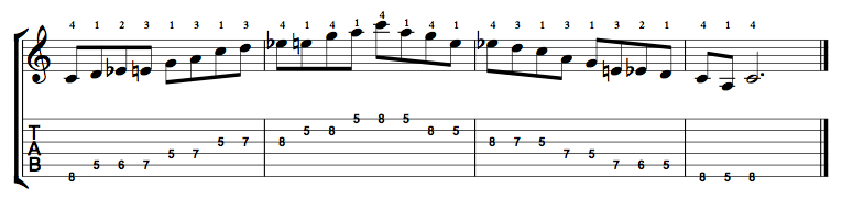 Major-Blues-Scale-Notes-Key-C-Pos-5-Shape-5
