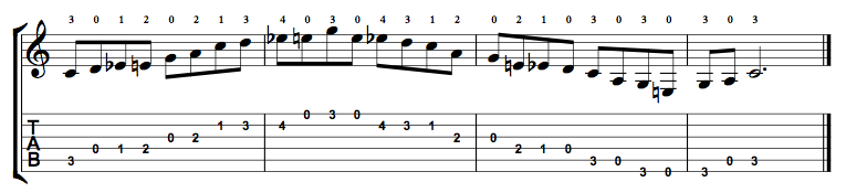 Major-Blues-Scale-Notes-Key-C-Pos-Open-Shape-0