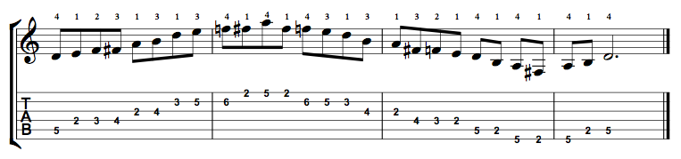 Major-Blues-Scale-Notes-Key-D-Pos-2-Shape-3